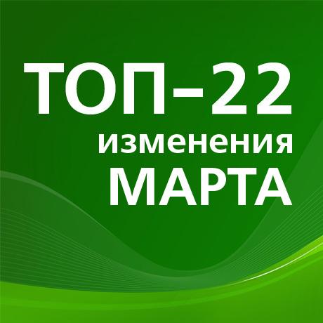 Что изменится в России с 1 марта: дополнительные гарантии защиты персональных данных, новый дорожный знак 'Фотовидеофиксация', актуализированные формы налоговых деклараций