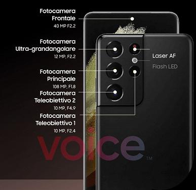 Все отличия камер Samsung Galaxy S21 и Galaxy S21 Ultra на инфографике
