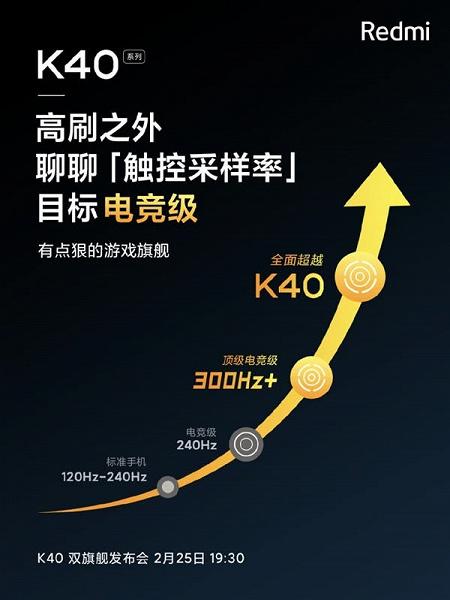 120 Гц и 480 Гц. Redmi K40 порадует и обычных пользователей, и геймеров